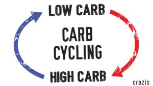 Chế độ ăn Carb Cycling là gì?