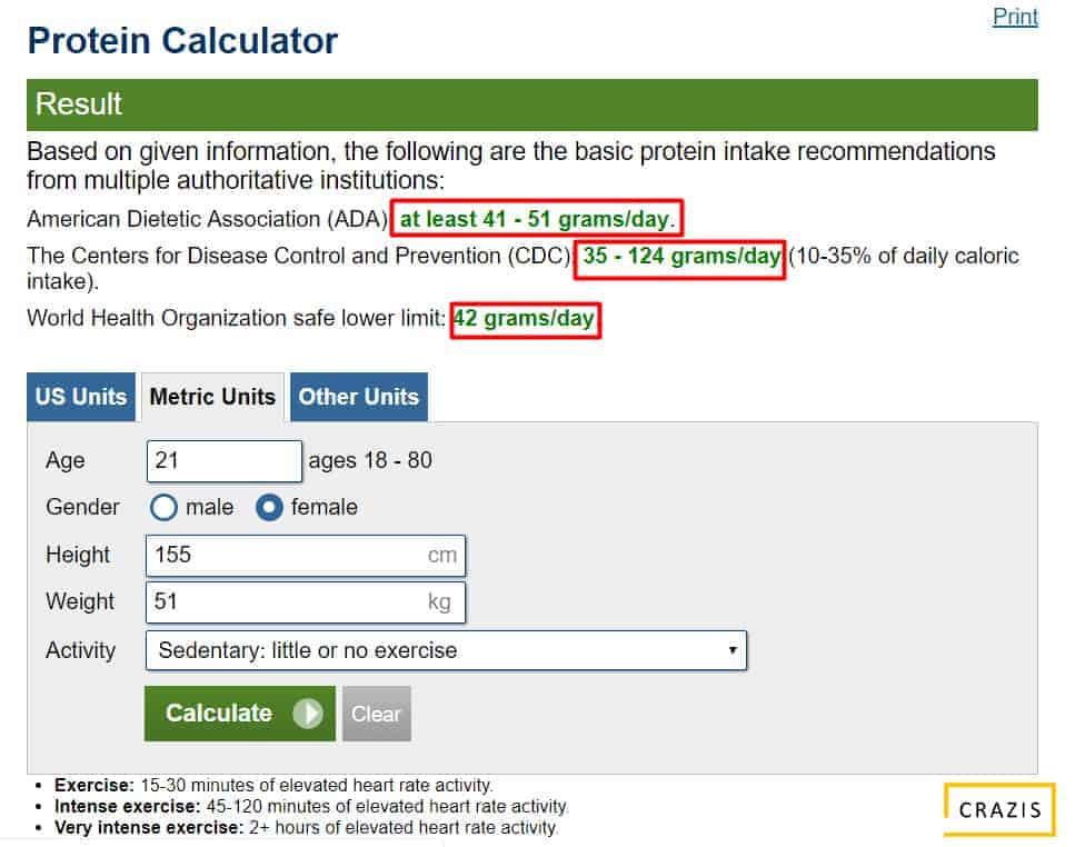 Hướng dẫn chi tiết cách tính lượng Protein nạp mỗi ngày