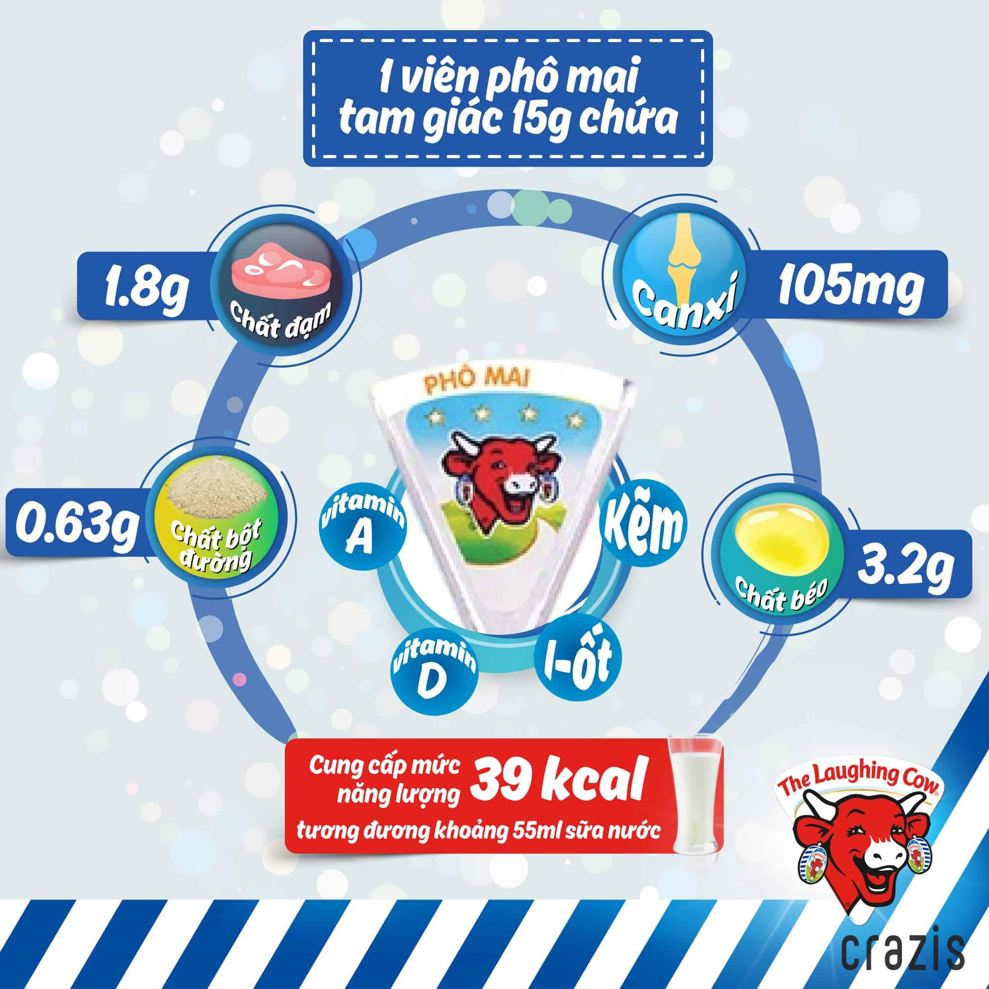 Giá trị dinh dưỡng trong 1 miếng phomai con bò cười