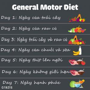 Phương pháp ăn kiêng GM DIet là gì?